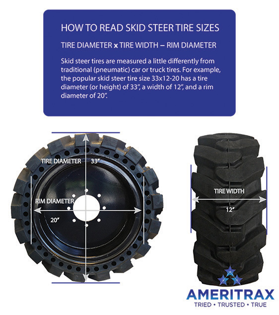 How To Read Tire Size >> How To Read Skid Steer Tire Sizes