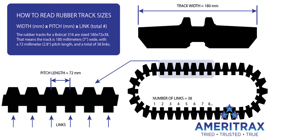 How to Read Rubber Track Sizes